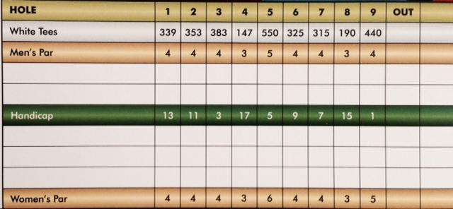 rolling-greens-scorecard